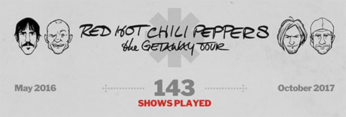 """Synthèse tournée """"The Getaway Tour"""""""